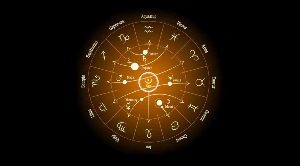 Slovenski horoskop